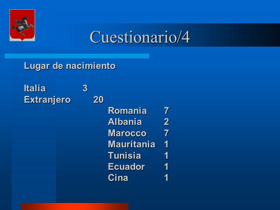 Cuestionario/4 Lugar de nacimiento Italia 3 Extranjero 20 Romania7 Albania2 Marocco7 Mauritania1 Tunisia 1 Ecuador1 Cina1