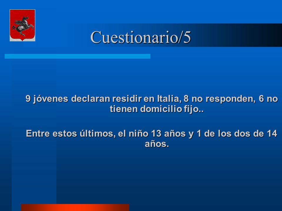 Cuestionario/5 9 jóvenes declaran residir en Italia, 8 no responden, 6 no tienen domicilio fijo.. Entre estos últimos, el niño 13 años y 1 de los dos