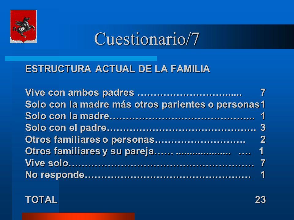 Cuestionario/7 ESTRUCTURA ACTUAL DE LA FAMILIA Vive con ambos padres ………………………......7 Solo con la madre más otros parientes o personas1 Solo con la madre……………………………………...1 Solo con el padre……………………………………….3 Otros familiares o personas……………………….2 Otros familiares y su pareja……....................