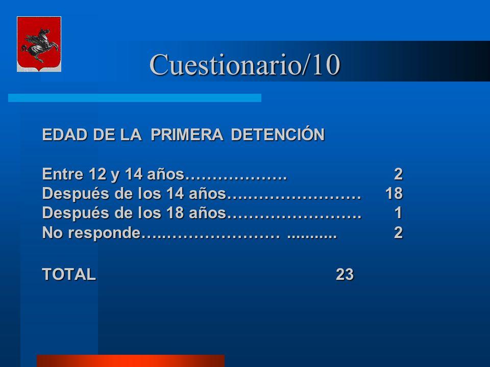 Cuestionario/10 EDAD DE LA PRIMERA DETENCIÓN Entre 12 y 14 años………………. 2 Después de los 14 años….…………………18 Después de los 18 años……………………. 1 No respon