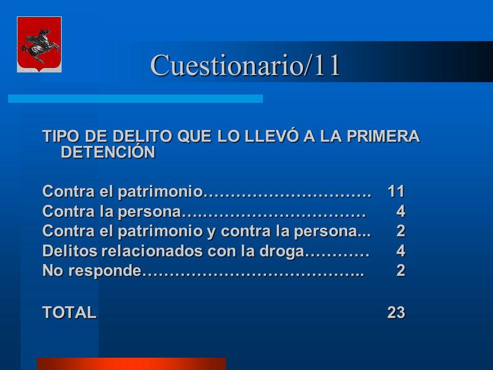 Cuestionario/11 TIPO DE DELITO QUE LO LLEVÓ A LA PRIMERA DETENCIÓN Contra el patrimonio………………………….11 Contra la persona….………………………… 4 Contra el patrimo