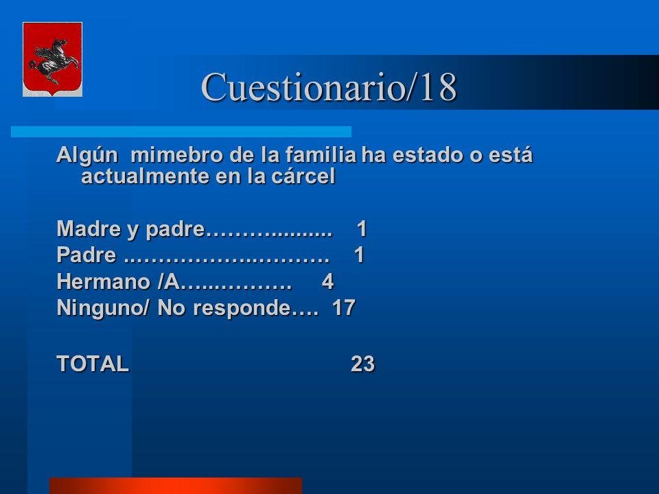Cuestionario/18 Algún mimebro de la familia ha estado o está actualmente en la cárcel Madre y padre……….......... 1 Padre..……………..………. 1 Hermano /A…...