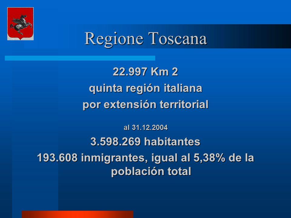 Regione Toscana 22.997 Km 2 quinta región italiana por extensión territorial al 31.12.2004 3.598.269 habitantes 193.608 inmigrantes, igual al 5,38% de la población total