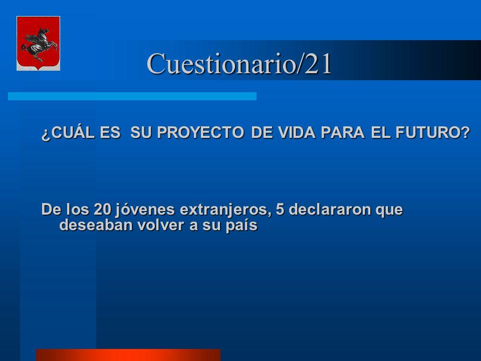 Cuestionario/21 ¿CUÁL ES SU PROYECTO DE VIDA PARA EL FUTURO? De los 20 jóvenes extranjeros, 5 declararon que deseaban volver a su país