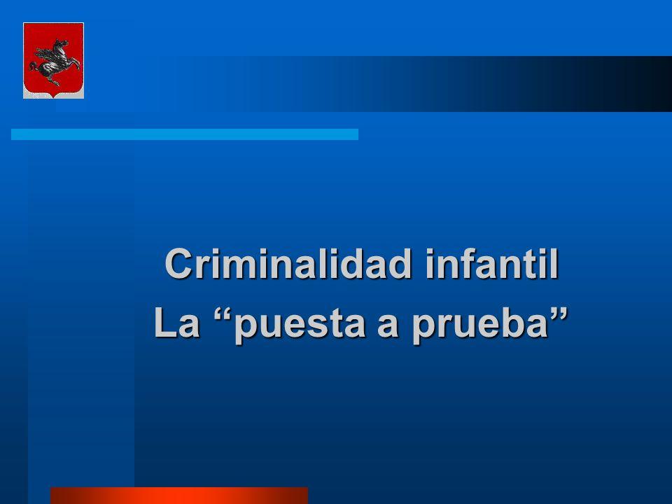 Criminalidad infantil La puesta a prueba