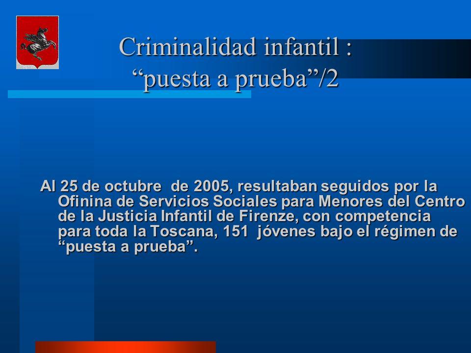 Criminalidad infantil : puesta a prueba/2 Al 25 de octubre de 2005, resultaban seguidos por la Ofinina de Servicios Sociales para Menores del Centro de la Justicia Infantil de Firenze, con competencia para toda la Toscana, 151 jóvenes bajo el régimen de puesta a prueba.