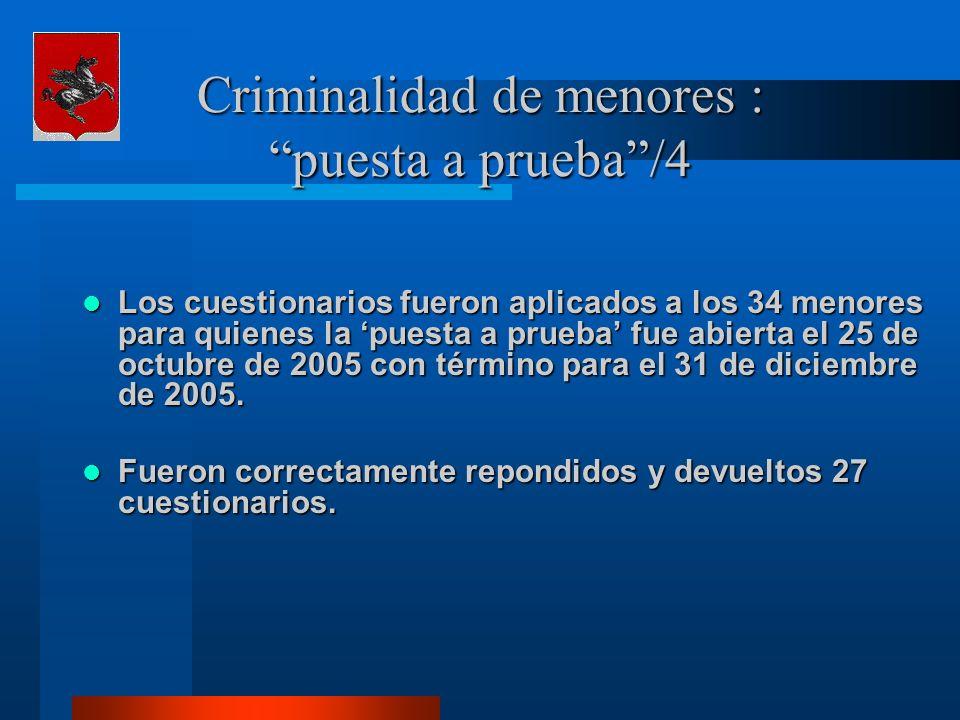 Criminalidad de menores : puesta a prueba/4 Los cuestionarios fueron aplicados a los 34 menores para quienes la puesta a prueba fue abierta el 25 de o