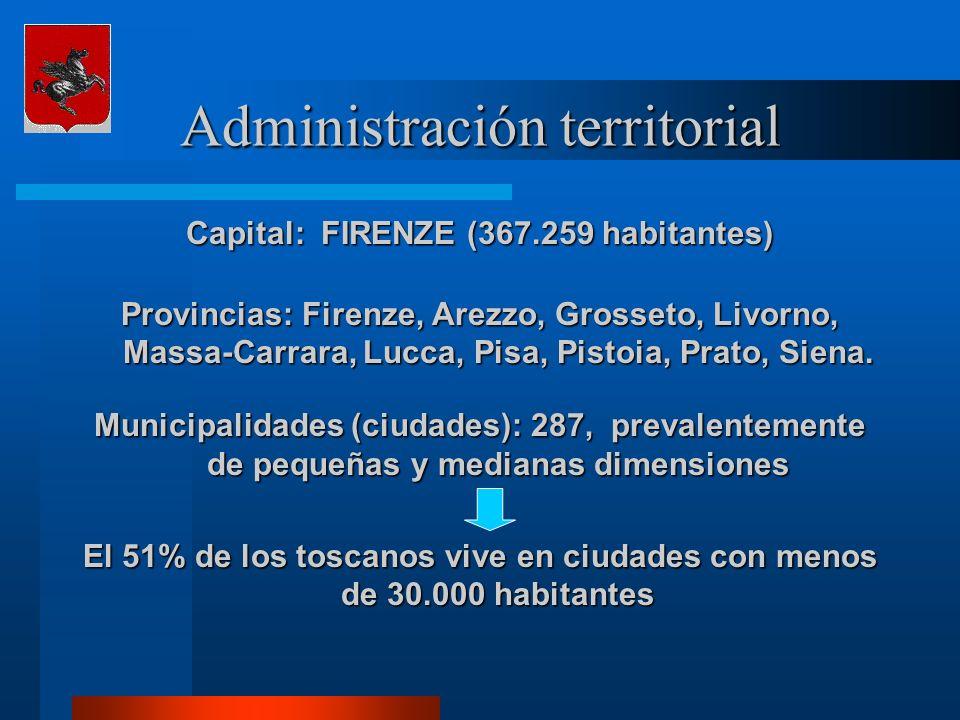 Administración territorial Capital: FIRENZE (367.259 habitantes) Provincias: Firenze, Arezzo, Grosseto, Livorno, Massa-Carrara, Lucca, Pisa, Pistoia, Prato, Siena.