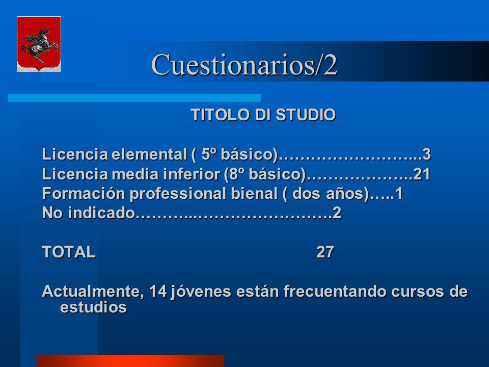 Cuestionarios/2 TITOLO DI STUDIO Licencia elemental ( 5º básico)……………………...3 Licencia media inferior (8º básico)………………..21 Formación professional bienal ( dos años)…..1 No indicado………...…………………….2 TOTAL 27 Actualmente, 14 jóvenes están frecuentando cursos de estudios