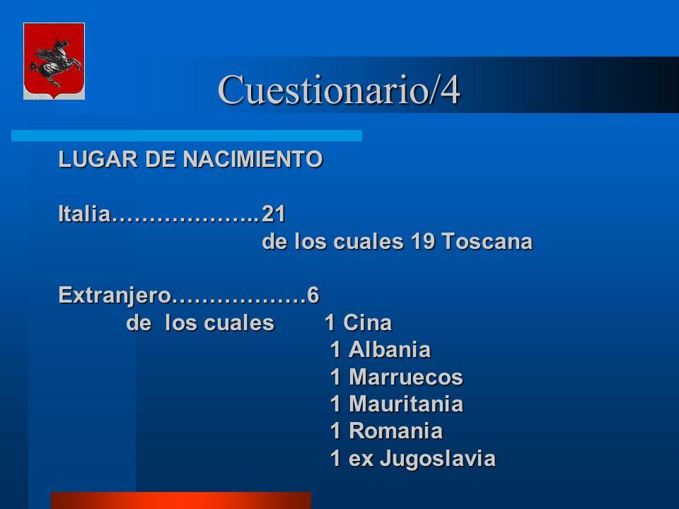 Cuestionario/4 LUGAR DE NACIMIENTO Italia………………..21 de los cuales 19 Toscana Extranjero………………6 de los cuales 1 Cina 1 Albania 1 Marruecos 1 Mauritania 1 Romania 1 ex Jugoslavia