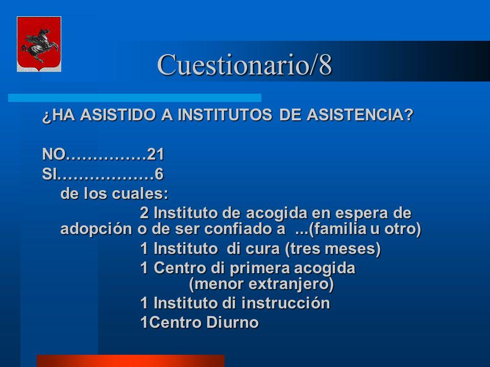 Cuestionario/8 ¿HA ASISTIDO A INSTITUTOS DE ASISTENCIA? NO……………21SI………………6 de los cuales: 2 Instituto de acogida en espera de adopción o de ser confia