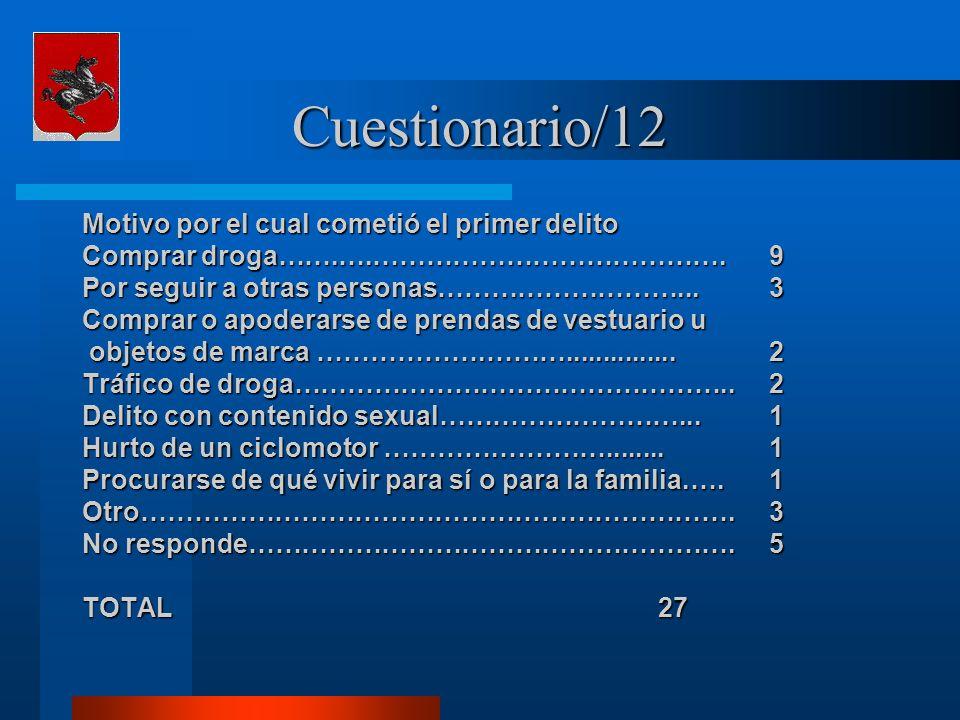 Cuestionario/12 Motivo por el cual cometió el primer delito Comprar droga…….….…………………………………. 9 Por seguir a otras personas………………………... 3 Comprar o apo