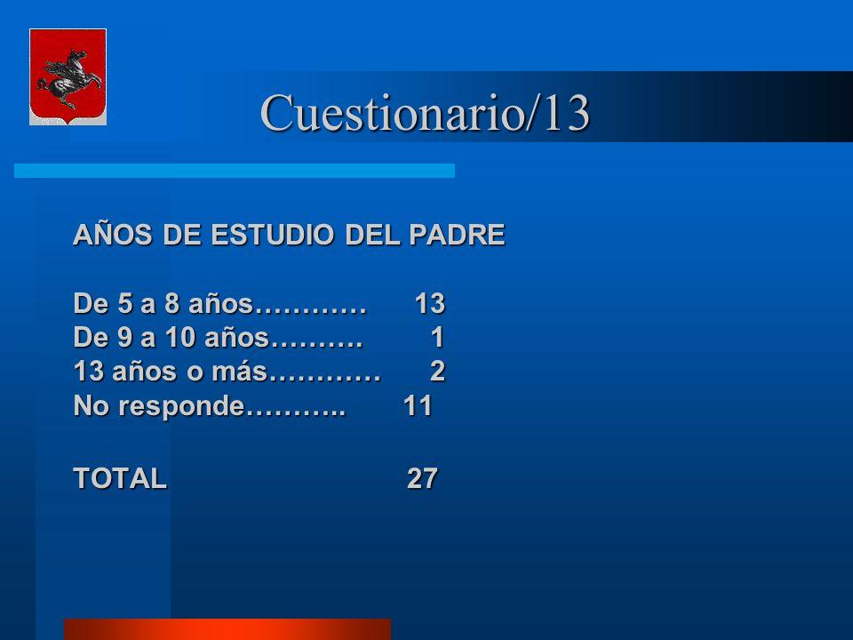 Cuestionario/13 AÑOS DE ESTUDIO DEL PADRE De 5 a 8 años…………13 De 9 a 10 años……….