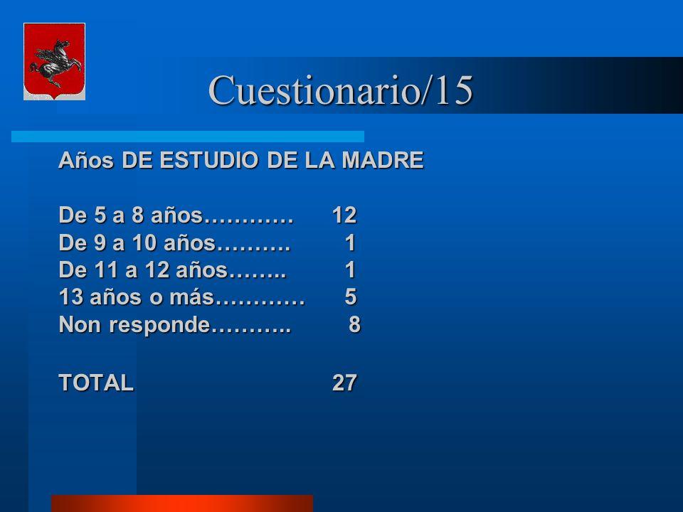 Cuestionario/15 Años DE ESTUDIO DE LA MADRE De 5 a 8 años…………12 De 9 a 10 años……….
