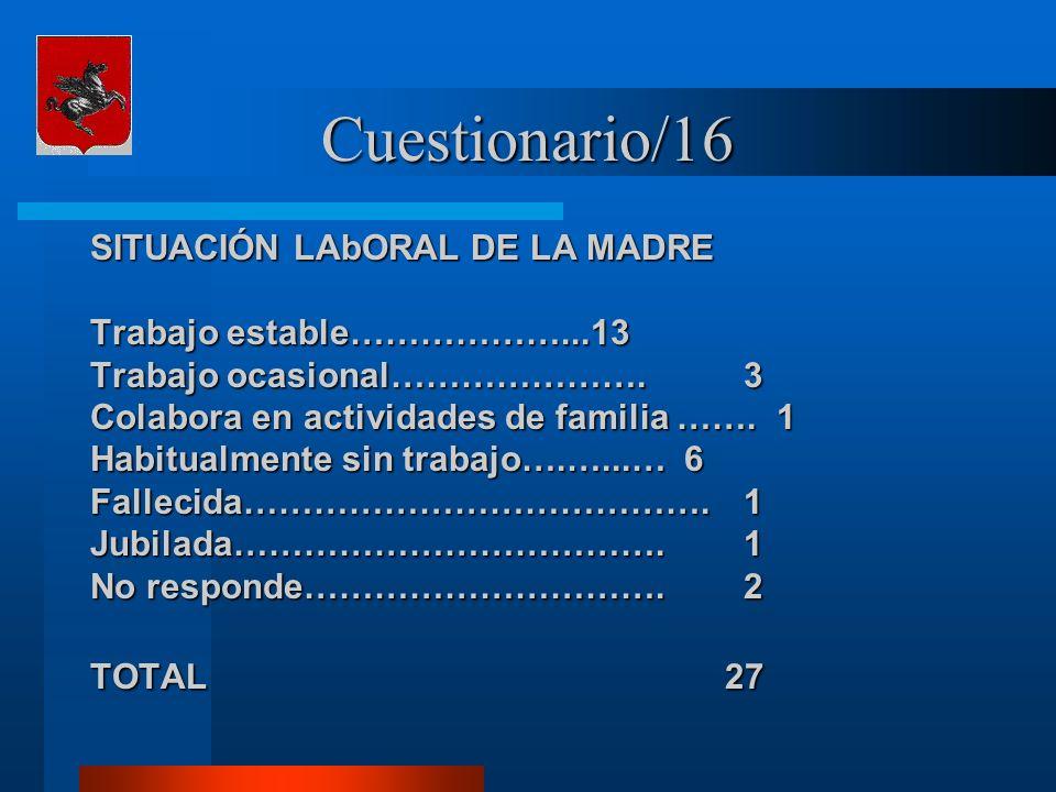 Cuestionario/16 SITUACIÓN LAbORAL DE LA MADRE Trabajo estable………………...13 Trabajo ocasional…………………. 3 Colabora en actividades de familia ……. 1 Habitual