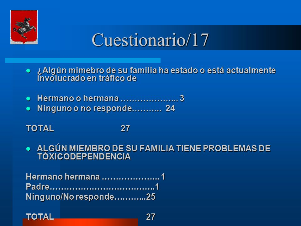 Cuestionario/17 ¿Algún mimebro de su familia ha estado o está actualmente involucrado en tráfico de ¿Algún mimebro de su familia ha estado o está actu
