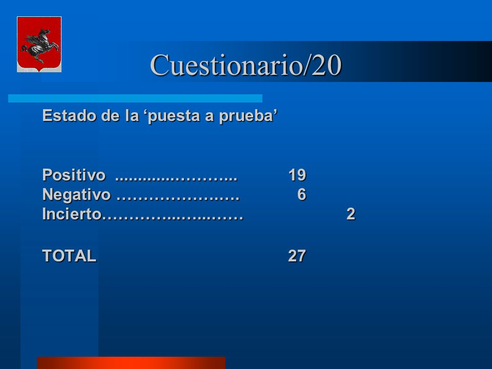 Cuestionario/20 Estado de la puesta a prueba Positivo.............………...19 Negativo ……………….…. 6 Incierto…………...…...…… 2 TOTAL 27