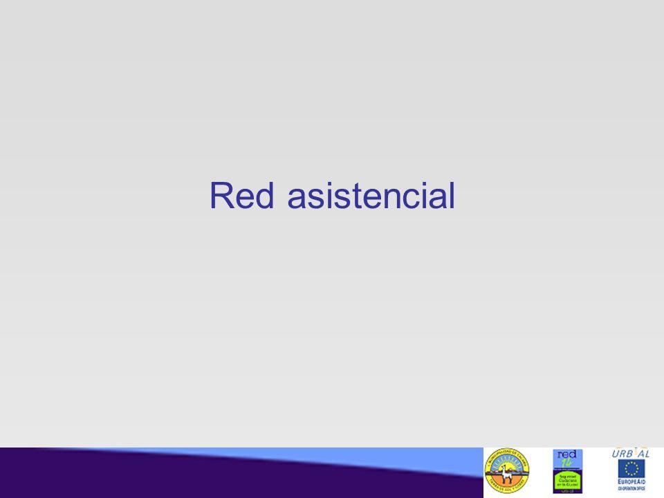 Red asistencial