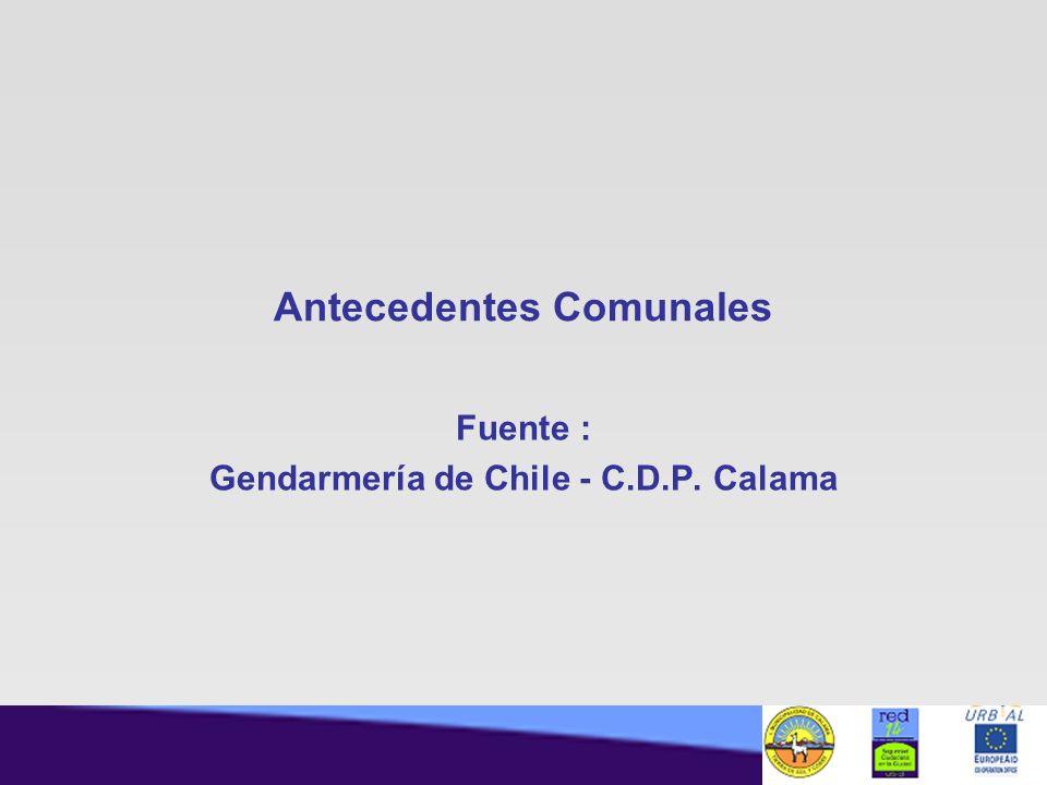 Antecedentes Comunales Fuente : Gendarmería de Chile - C.D.P. Calama