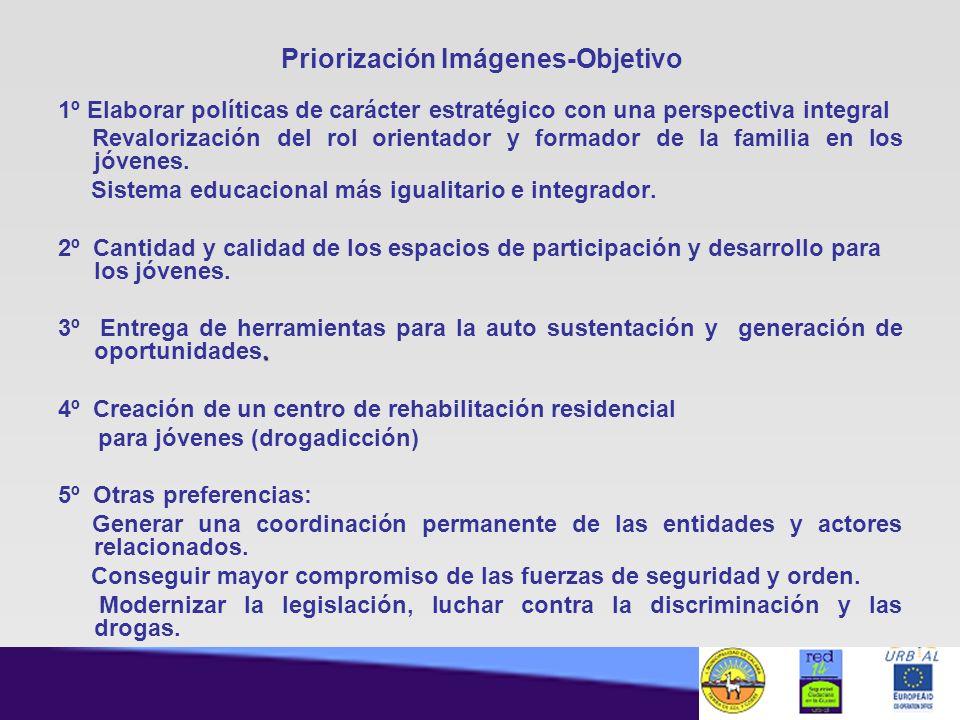 Priorización Imágenes-Objetivo 1º Elaborar políticas de carácter estratégico con una perspectiva integral Revalorización del rol orientador y formador