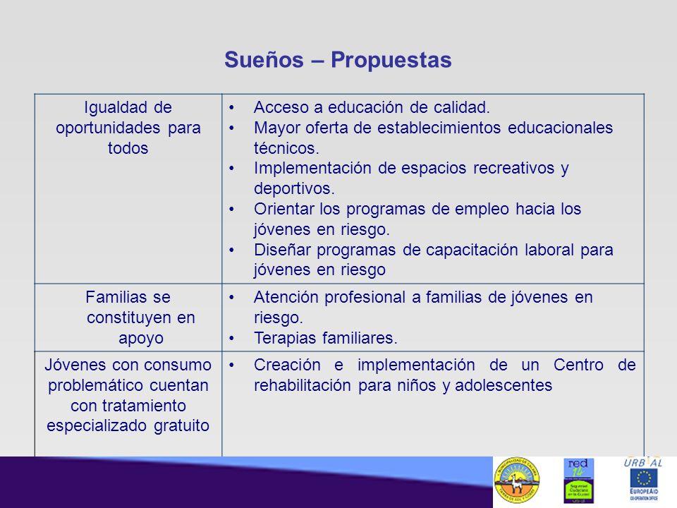 Sueños – Propuestas Igualdad de oportunidades para todos Acceso a educación de calidad. Mayor oferta de establecimientos educacionales técnicos. Imple