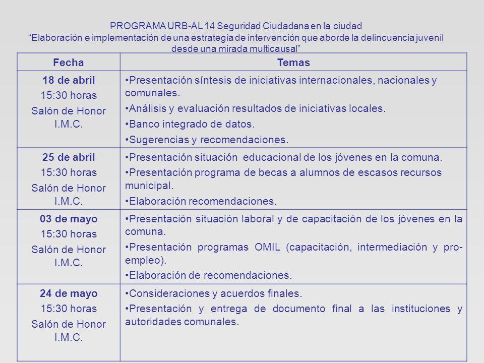 FechaTemas 18 de abril 15:30 horas Salón de Honor I.M.C. Presentación síntesis de iniciativas internacionales, nacionales y comunales. Análisis y eval