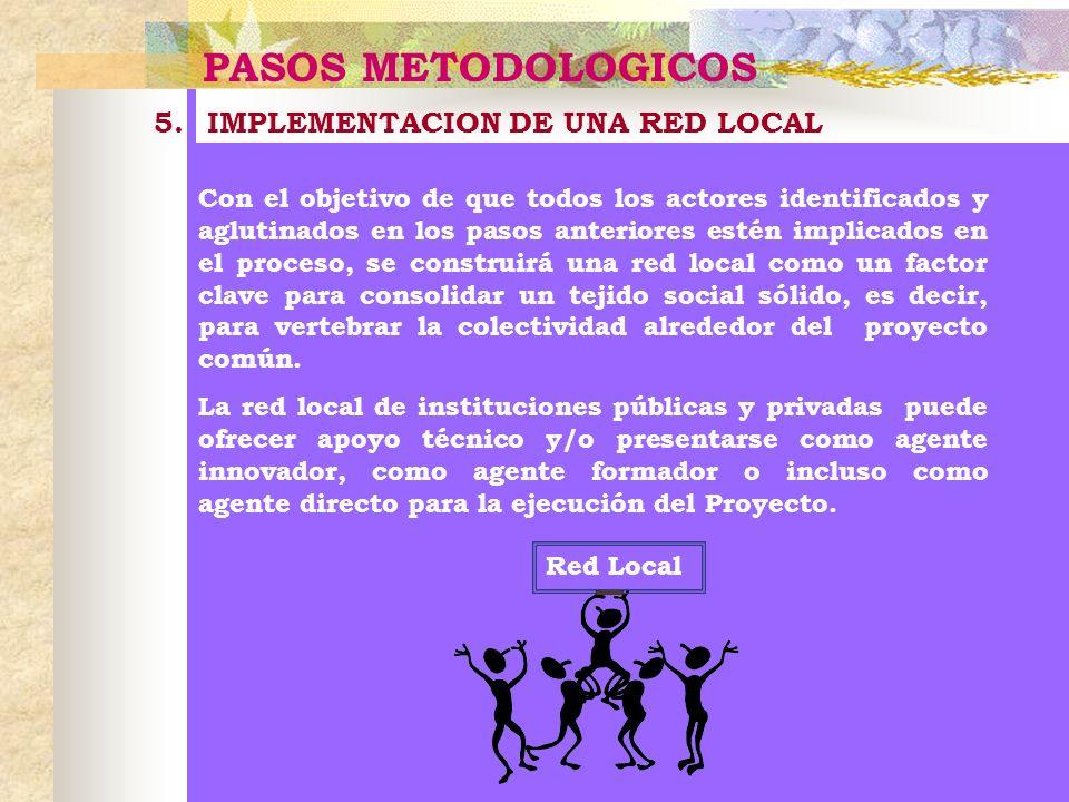 PASOS METODOLOGICOS 5.IMPLEMENTACION DE UNA RED LOCAL Con el objetivo de que todos los actores identificados y aglutinados en los pasos anteriores est