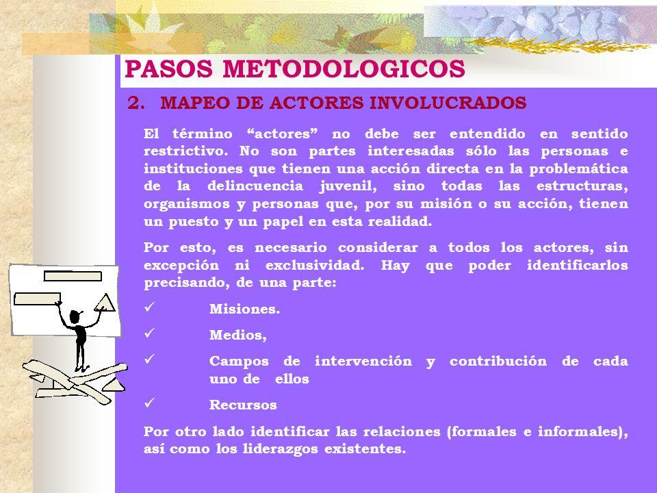 PASOS METODOLOGICOS 2.MAPEO DE ACTORES INVOLUCRADOS El término actores no debe ser entendido en sentido restrictivo. No son partes interesadas sólo la
