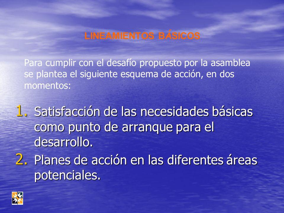 LINEAMIENTOS B Á SICOS 1. Satisfacción de las necesidades básicas como punto de arranque para el desarrollo. 2. Planes de acción en las diferentes áre