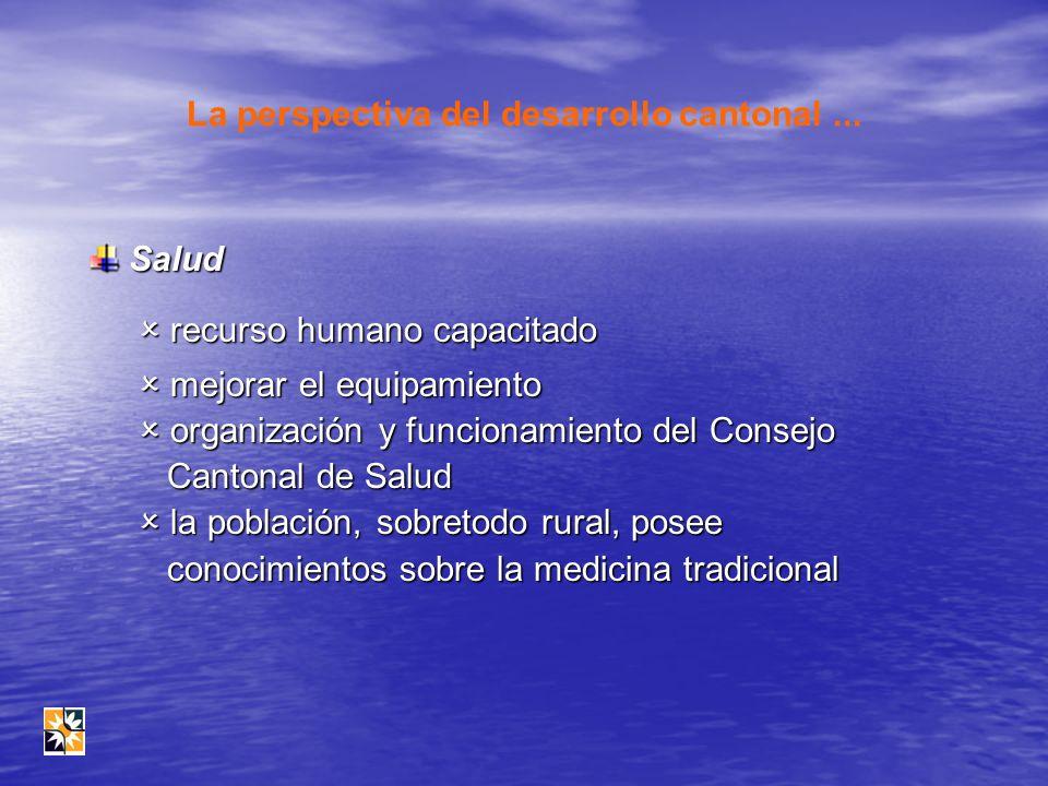 La perspectiva del desarrollo cantonal... Salud recurso humano capacitado recurso humano capacitado mejorar el equipamiento mejorar el equipamiento or