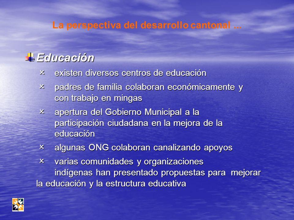 La perspectiva del desarrollo cantonal... Educación existen diversos centros de educación existen diversos centros de educación padres de familia cola