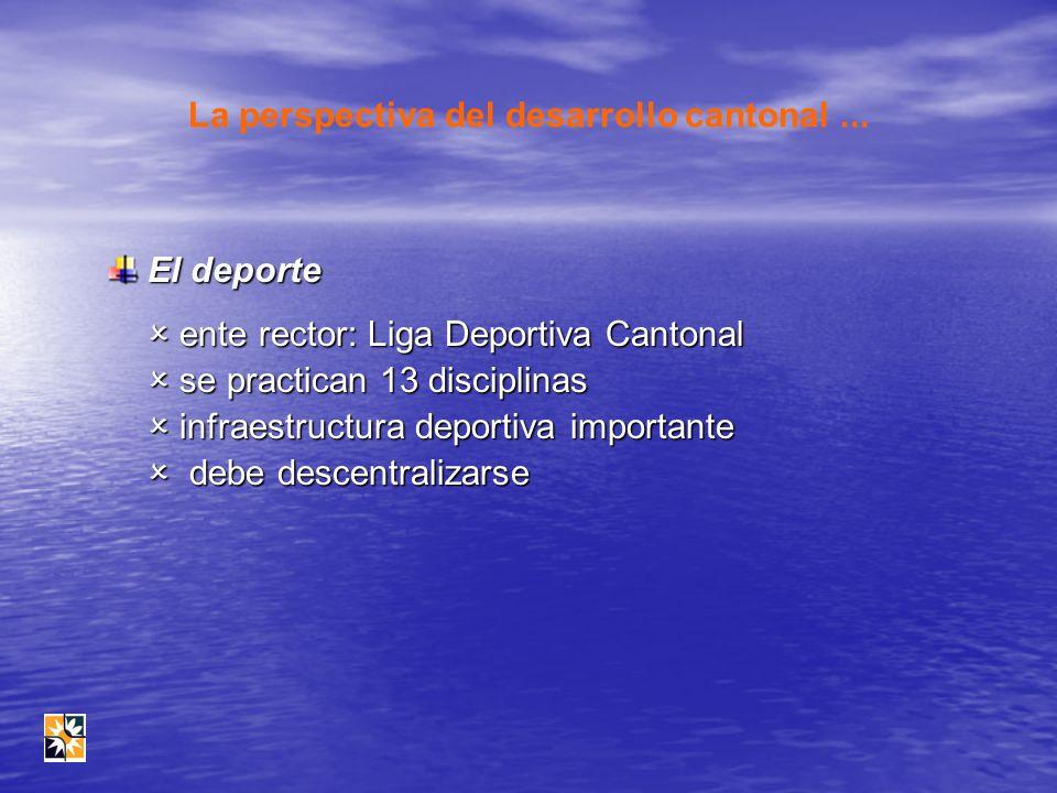 La perspectiva del desarrollo cantonal... El deporte ente rector: Liga Deportiva Cantonal ente rector: Liga Deportiva Cantonal se practican 13 discipl