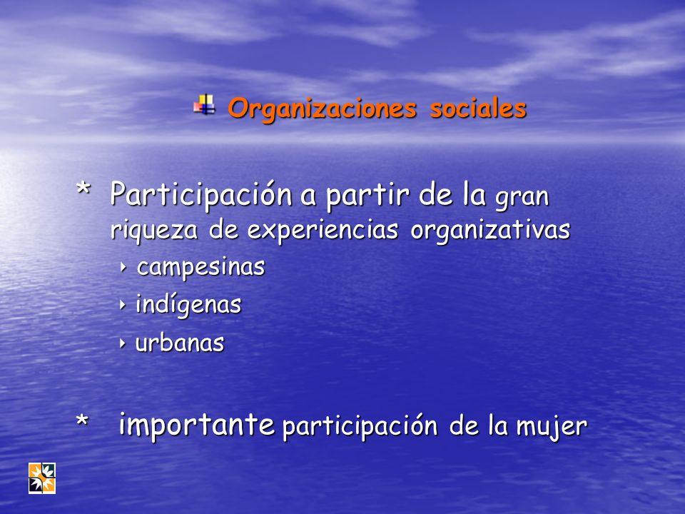 Organizaciones sociales *Participación a partir de la gran riqueza de experiencias organizativas campesinas campesinas indígenas indígenas urbanas urb