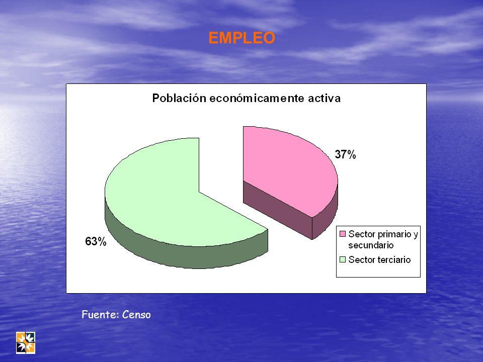 Rendición de cuentas Comunicación, seguimiento y evaluación de la gestión.