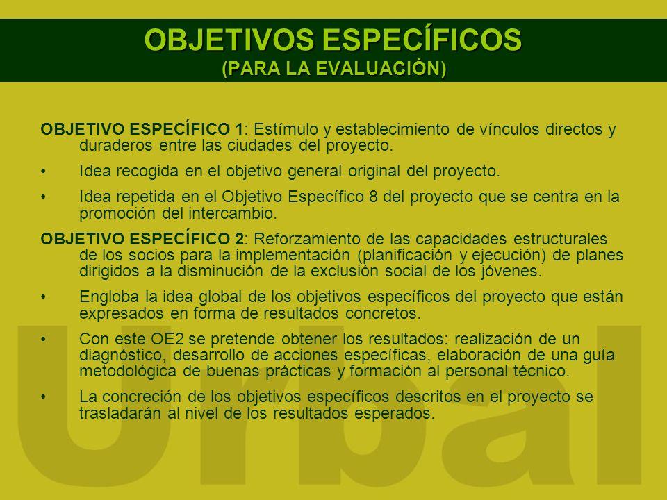 OBJETIVOS ESPECÍFICOS (PARA LA EVALUACIÓN) OBJETIVO ESPECÍFICO 1: Estímulo y establecimiento de vínculos directos y duraderos entre las ciudades del p