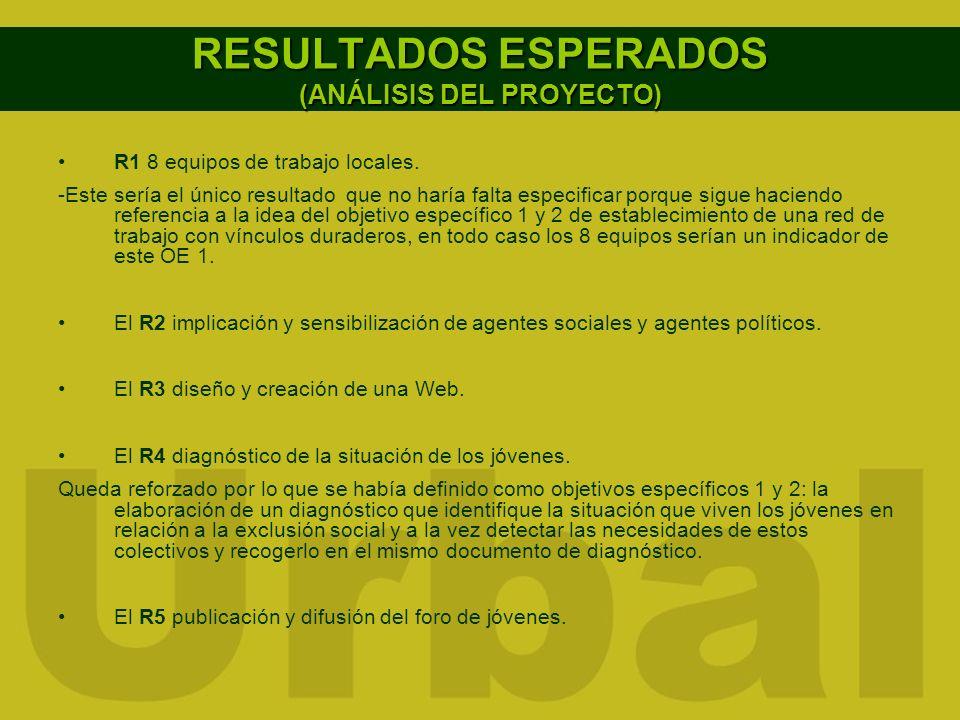 RESULTADOS ESPERADOS (ANÁLISIS DEL PROYECTO) R1 8 equipos de trabajo locales. -Este sería el único resultado que no haría falta especificar porque sig