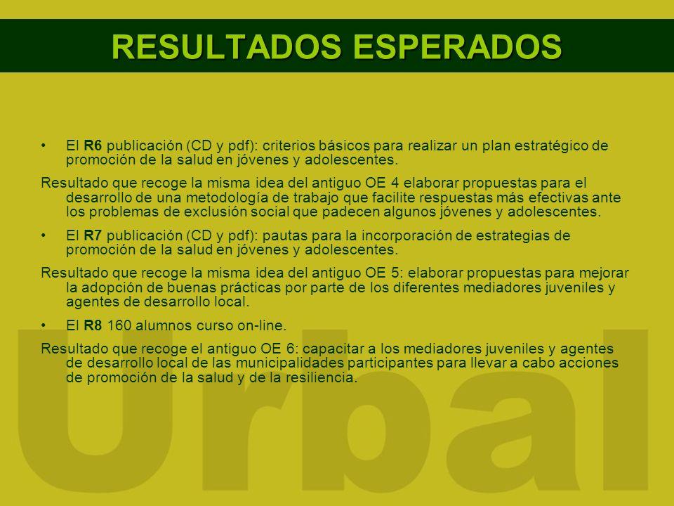 RESULTADOS ESPERADOS El R6 publicación (CD y pdf): criterios básicos para realizar un plan estratégico de promoción de la salud en jóvenes y adolescen