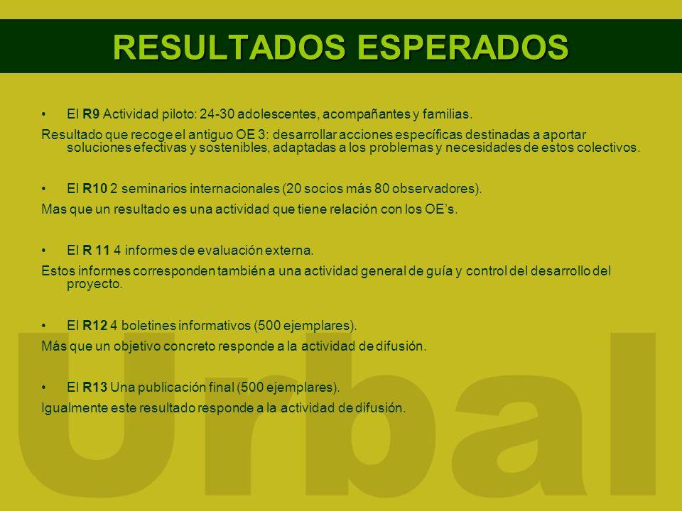 RESULTADOS ESPERADOS El R9 Actividad piloto: 24-30 adolescentes, acompañantes y familias. Resultado que recoge el antiguo OE 3: desarrollar acciones e