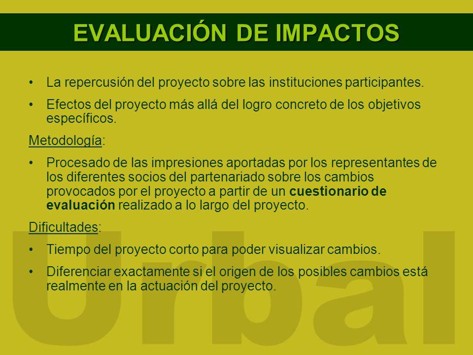 EVALUACIÓN DE IMPACTOS La repercusión del proyecto sobre las instituciones participantes. Efectos del proyecto más allá del logro concreto de los obje
