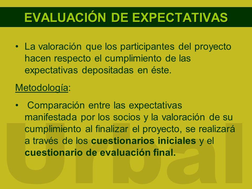 EVALUACIÓN DE EXPECTATIVAS La valoración que los participantes del proyecto hacen respecto el cumplimiento de las expectativas depositadas en éste. Me