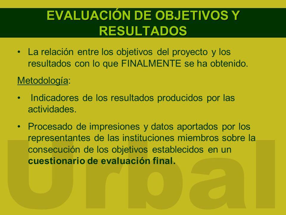 EVALUACIÓN DE OBJETIVOS Y RESULTADOS La relación entre los objetivos del proyecto y los resultados con lo que FINALMENTE se ha obtenido. Metodología: