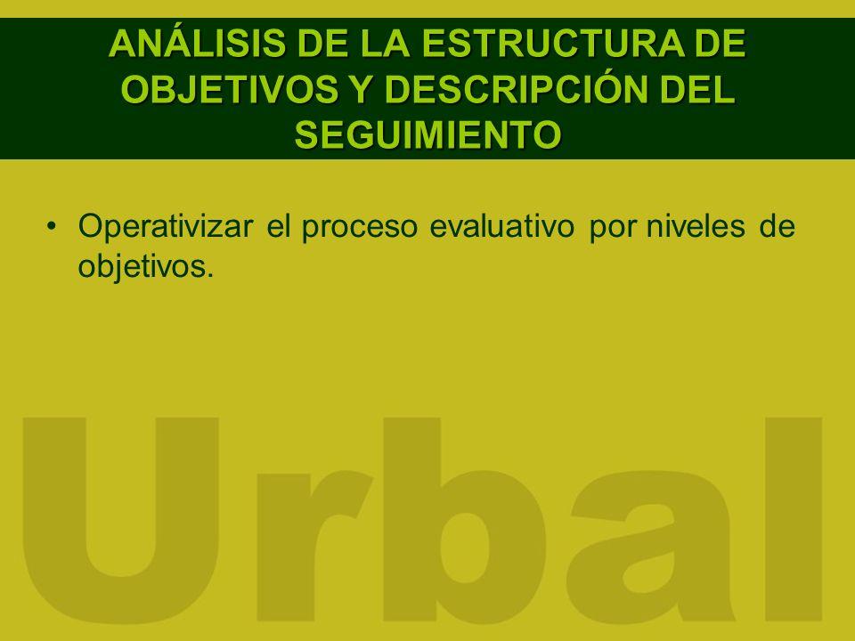 ANÁLISIS DE LA ESTRUCTURA DE OBJETIVOS Y DESCRIPCIÓN DEL SEGUIMIENTO Operativizar el proceso evaluativo por niveles de objetivos.