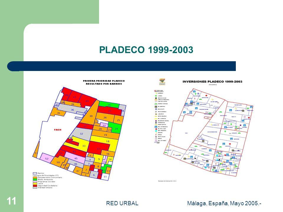RED URBALMálaga, España, Mayo 2005.- 10 EL SIG COMO INSTRUMENTO DE PLANIFICACION SOCIAL - TERRITORIAL Consolidar el Sistema de Información Geográfico como una herramienta municipal para una gestión pública moderna y eficiente orientada al desarrollo del capital social de la comuna.