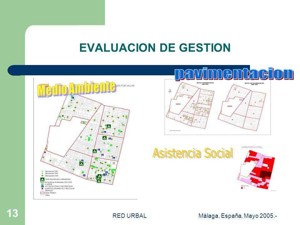 RED URBALMálaga, España, Mayo 2005.- 12 PLADECO 2003-2008 Instalación de Lomos Toros en la calle principal de la Villa. PROPUESTA Mejoramiento de la M