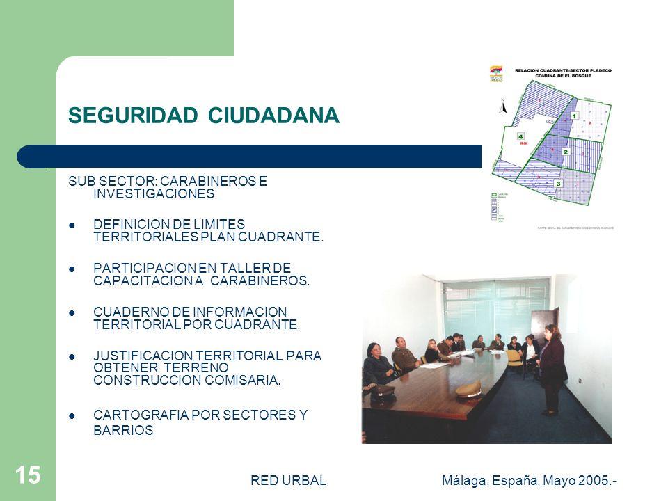 RED URBALMálaga, España, Mayo 2005.- 14 APLICACIÓN EN TRANSITO
