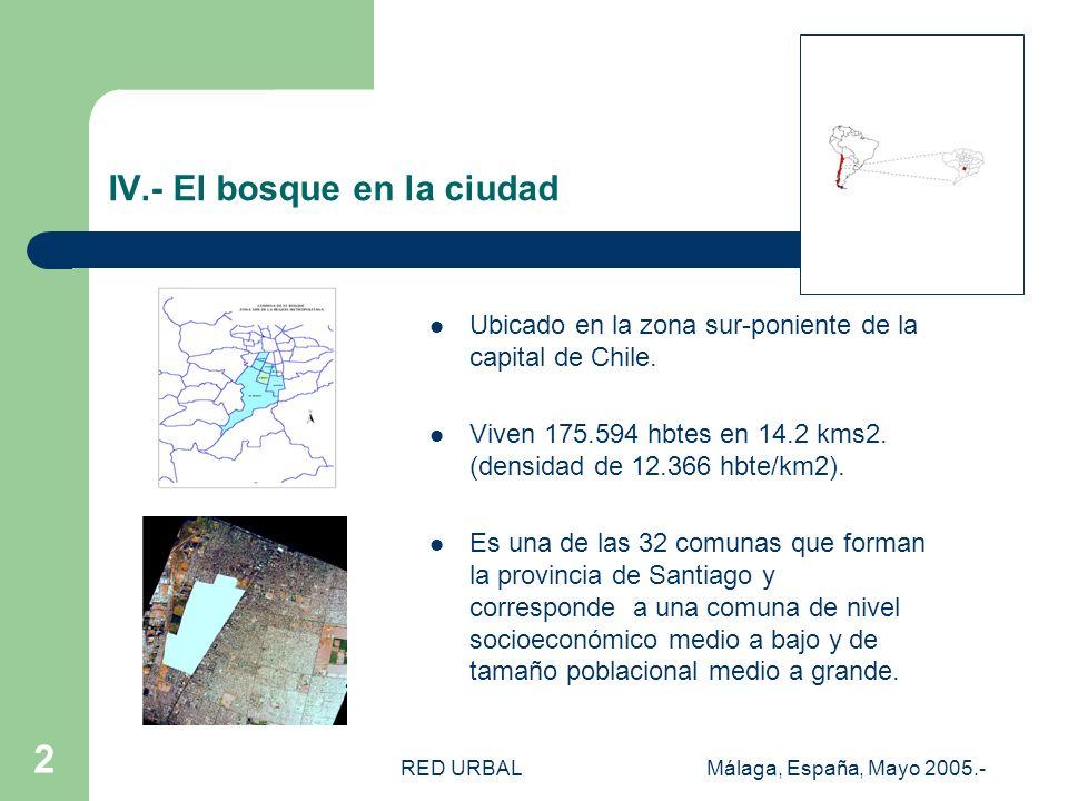 RED URBALMálaga, España, Mayo 2005.- 1 ¿Como abordamos localmente la política social para enfrentar la pobreza? La Focalización.(Gestión mas eficiente