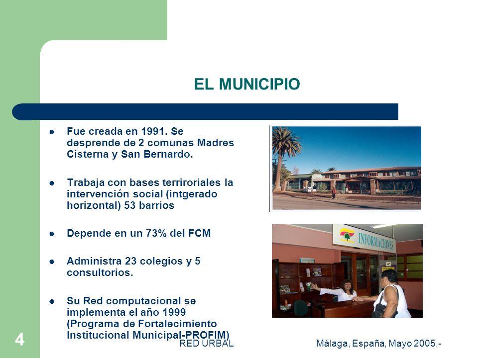 RED URBALMálaga, España, Mayo 2005.- 4 EL MUNICIPIO Fue creada en 1991.