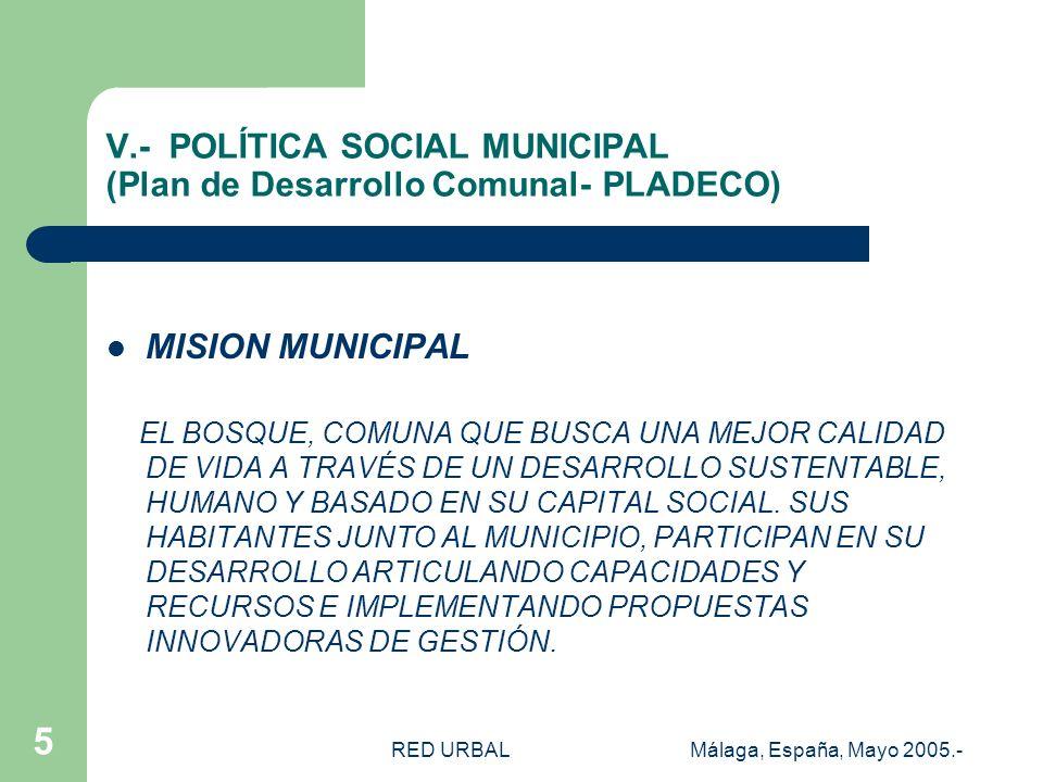 RED URBALMálaga, España, Mayo 2005.- 5 V.- POLÍTICA SOCIAL MUNICIPAL (Plan de Desarrollo Comunal- PLADECO) MISION MUNICIPAL EL BOSQUE, COMUNA QUE BUSCA UNA MEJOR CALIDAD DE VIDA A TRAVÉS DE UN DESARROLLO SUSTENTABLE, HUMANO Y BASADO EN SU CAPITAL SOCIAL.