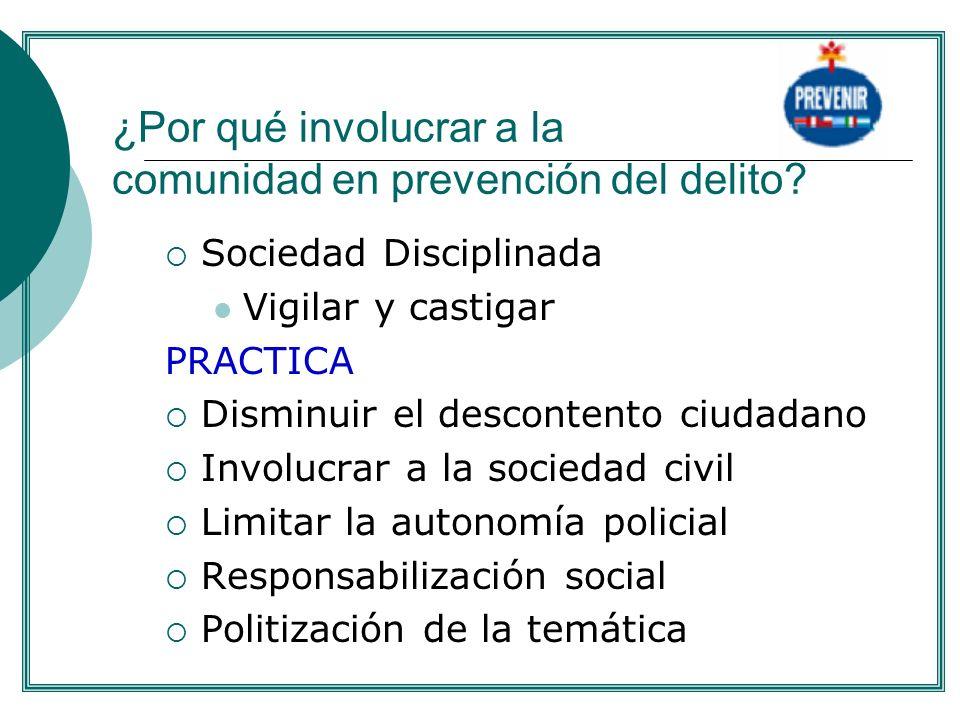 Sociedad Disciplinada Vigilar y castigar PRACTICA Disminuir el descontento ciudadano Involucrar a la sociedad civil Limitar la autonomía policial Resp
