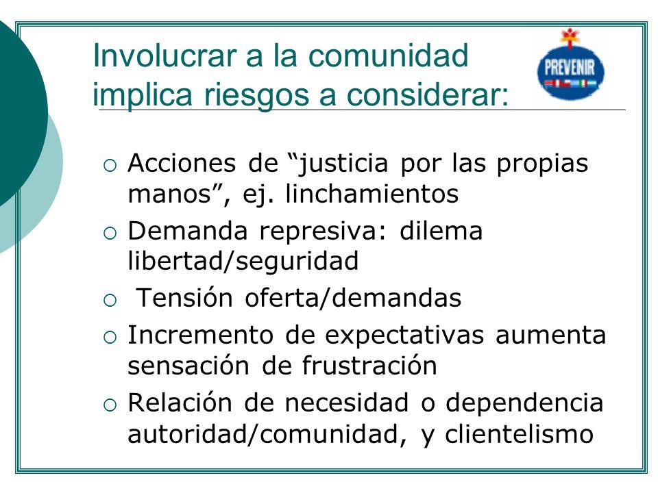 Involucrar a la comunidad implica riesgos a considerar: Acciones de justicia por las propias manos, ej. linchamientos Demanda represiva: dilema libert